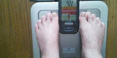 カロリー制限しているのに太るのは